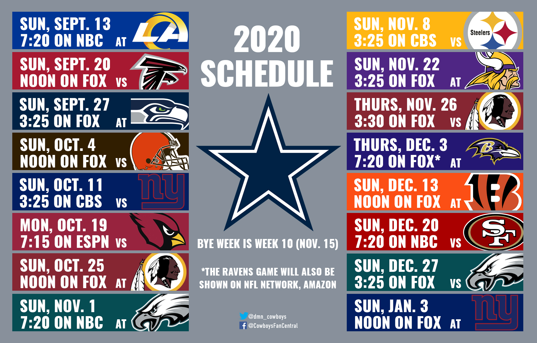 Cowboys Game By Game Predictions How Many Wins Will Dallas Rack Up On Its 2020 Schedule